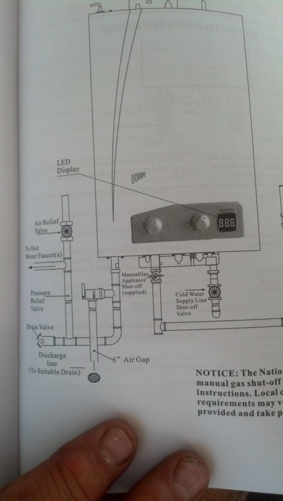 Here is the diagram for the water heater, the heater itself says that it comes with the manual gas appliance shut-off, but it didn't...  bummer