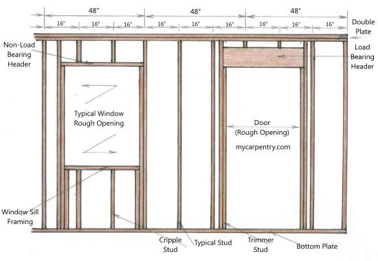 wall-framing-diagram