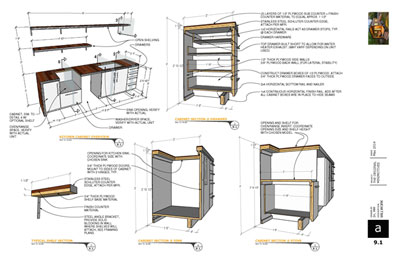 Including Millwork and construction details
