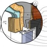 Sample Detail